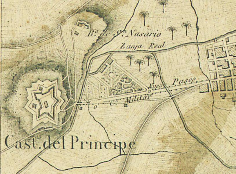Quinta de Molinos, Habana.1841