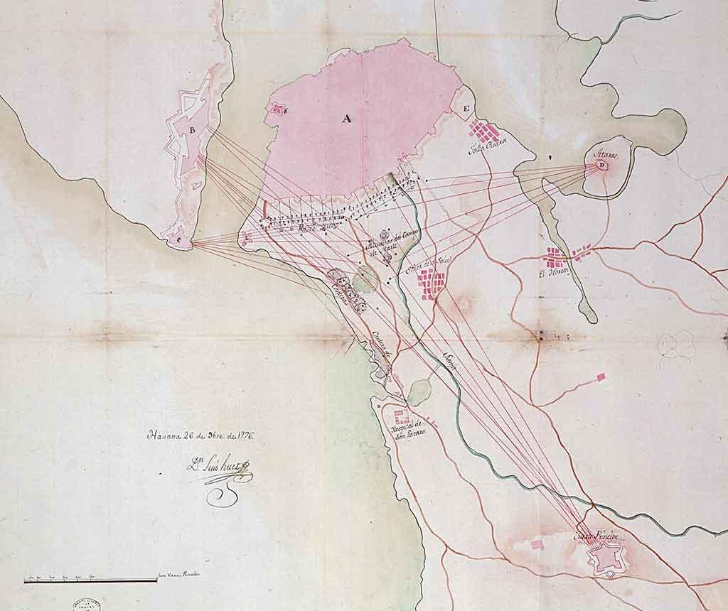 plano defensivo de la habana 1776