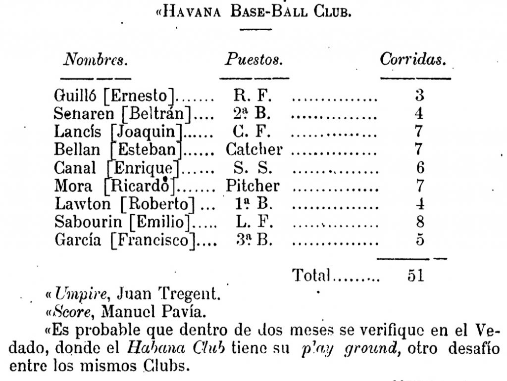 HavanaScore
