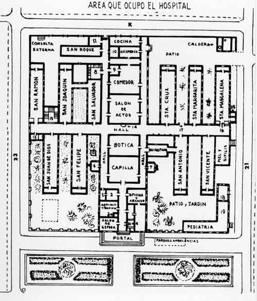 hospital nuestra senora de las mercedes plano 1900